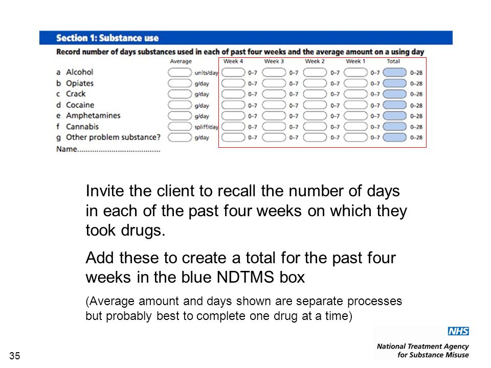 35 Invite the client to recall the number of days in each of the past four weeks on which they took drugs.