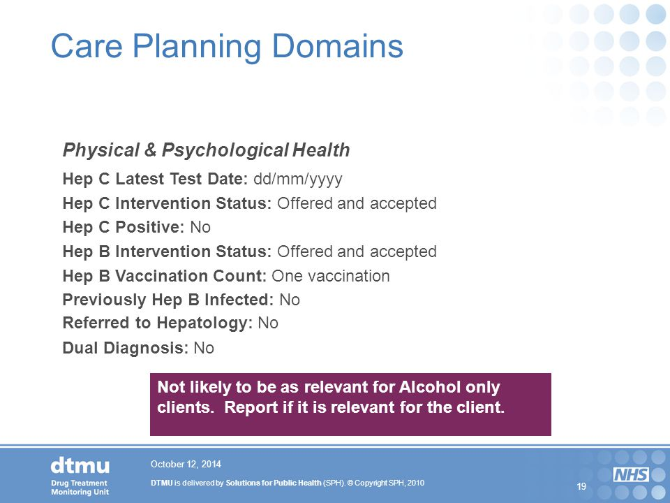 DTMU is delivered by Solutions for Public Health (SPH). © Copyright SPH, 2010 19 October 12, 2014 Care Planning Domains Physical & Psychological Healt