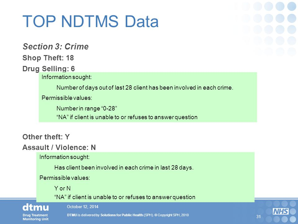 DTMU is delivered by Solutions for Public Health (SPH). © Copyright SPH, 2010 31 October 12, 2014 TOP NDTMS Data Section 3: Crime Shop Theft: 18 Drug
