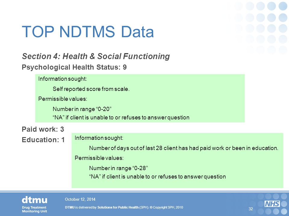 DTMU is delivered by Solutions for Public Health (SPH). © Copyright SPH, 2010 32 October 12, 2014 TOP NDTMS Data Section 4: Health & Social Functionin