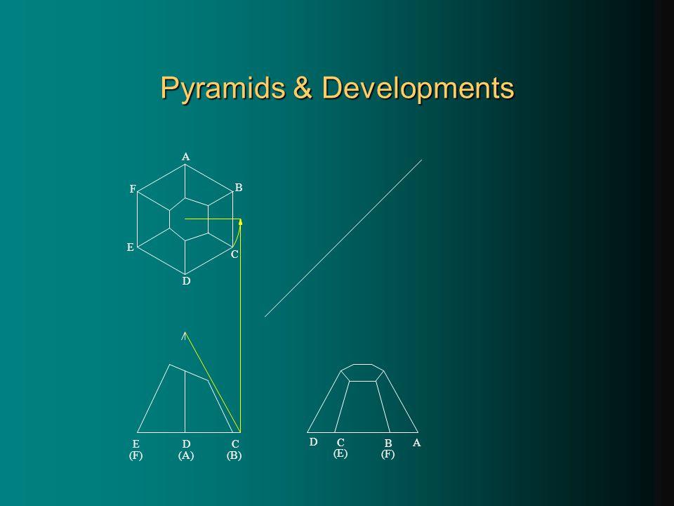 Pyramids & Developments A E D C B F C B A D (E) (F) EDC (A)(B)