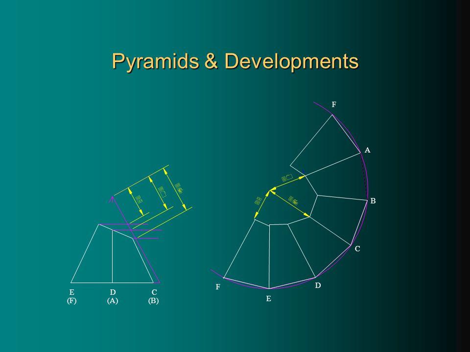 Pyramids & Developments 25 30 37 30 37 25 EDC (F)(A)(B) E D C F A B F