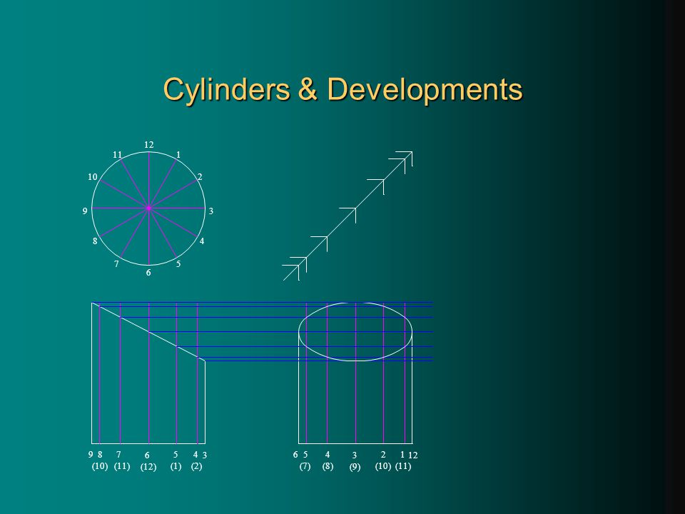 Cylinders & Developments 98754 36 (10)(11)(1)(2) (12) 65421 123 (7)(8)(10)(11) (9) 6 5 4 2 1 12 3 7 8 10 11 9