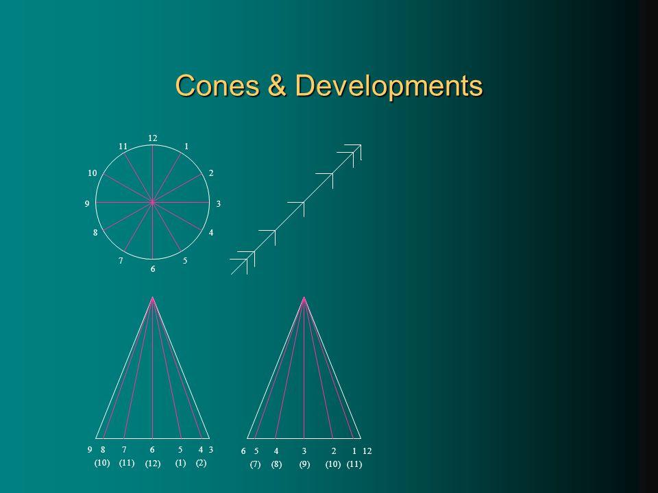 Cones & Developments 98754 36 (10)(11)(1)(2) (12) 65421 123 (7)(8)(10)(11) (9) 6 5 4 2 1 12 3 7 8 10 11 9