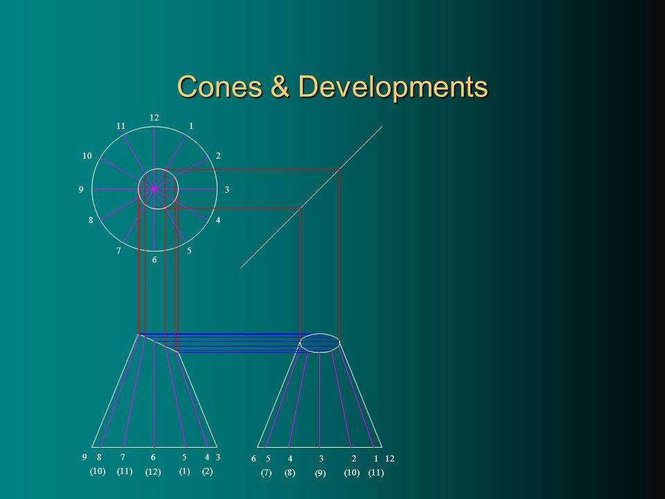 Cones & Developments 98754 36 (10)(11)(1)(2) (12) 65421123 (7)(8)(10)(11) (9) 6 5 4 2 1 12 3 7 8 10 11 9