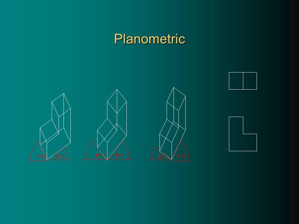 Planometric 30° 60°