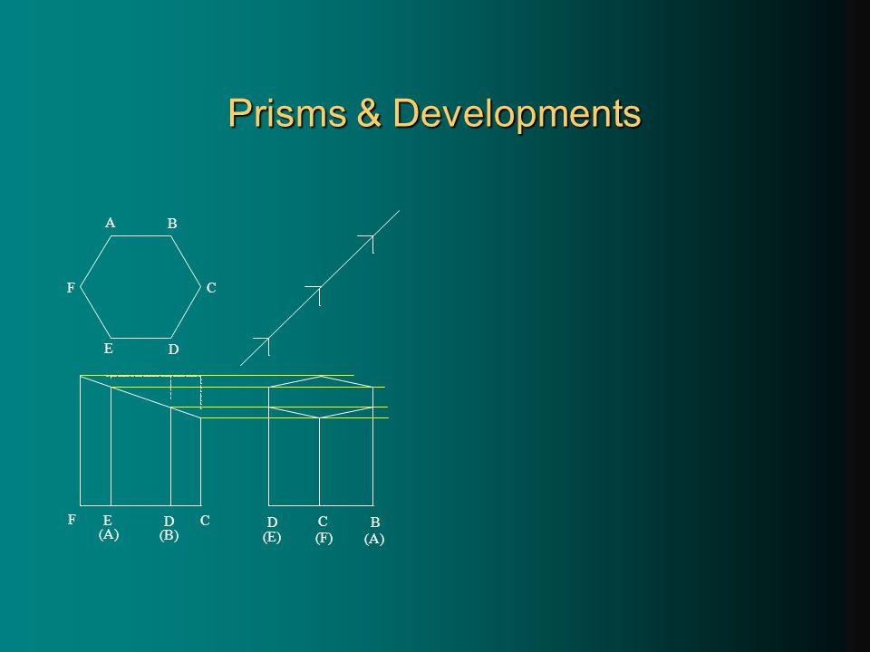 Prisms & Developments A E D C B F E D C F (A) (B) D (E) C (F) B (A)