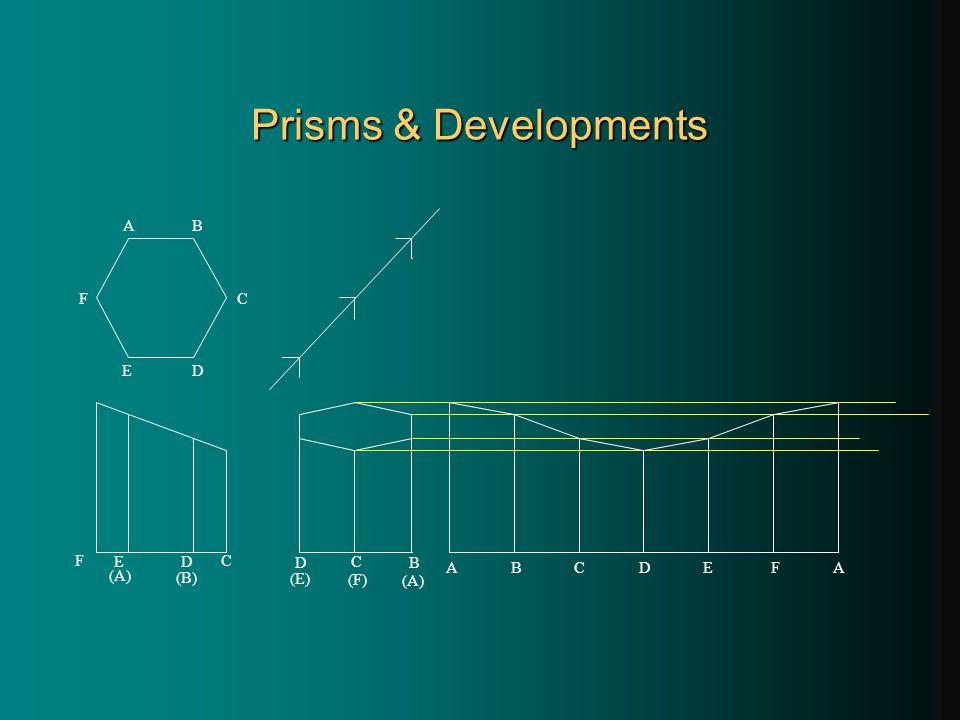 Prisms & Developments E D C F (A) (B) D (E) C (F) B (A) AEDCBFA A ED C B F