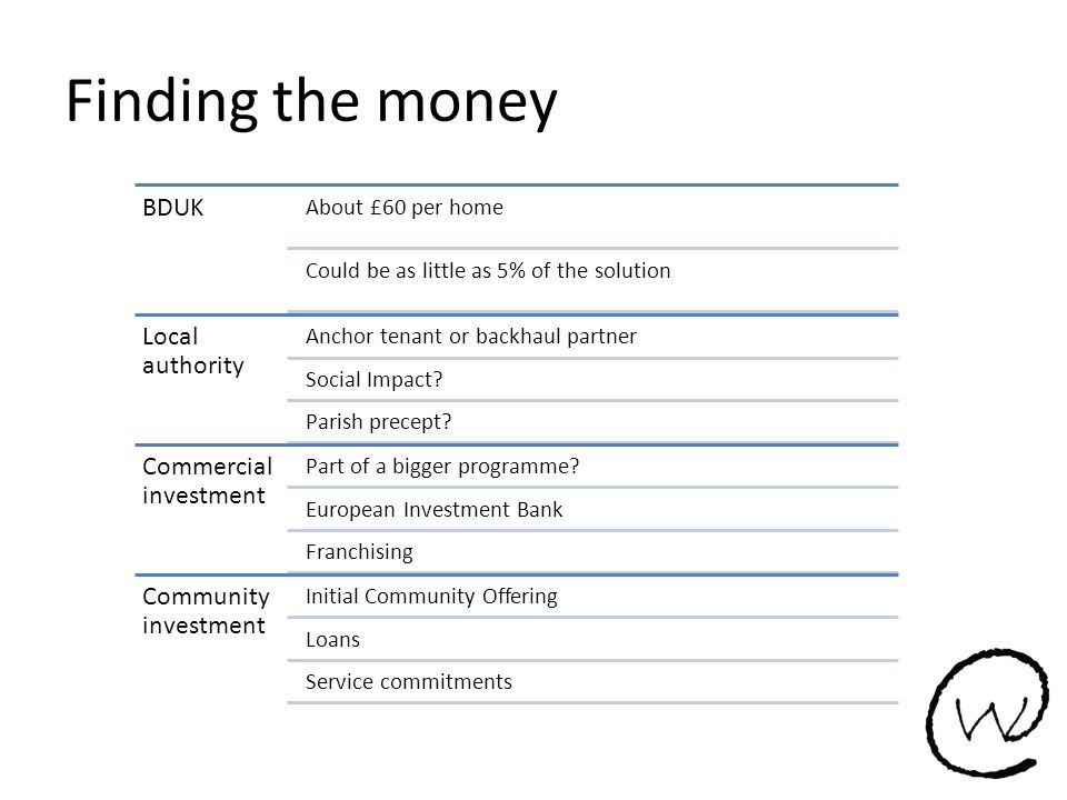 Finding the money BDUK About £60 per home Could be as little as 5% of the solution Local authority Anchor tenant or backhaul partner Social Impact.