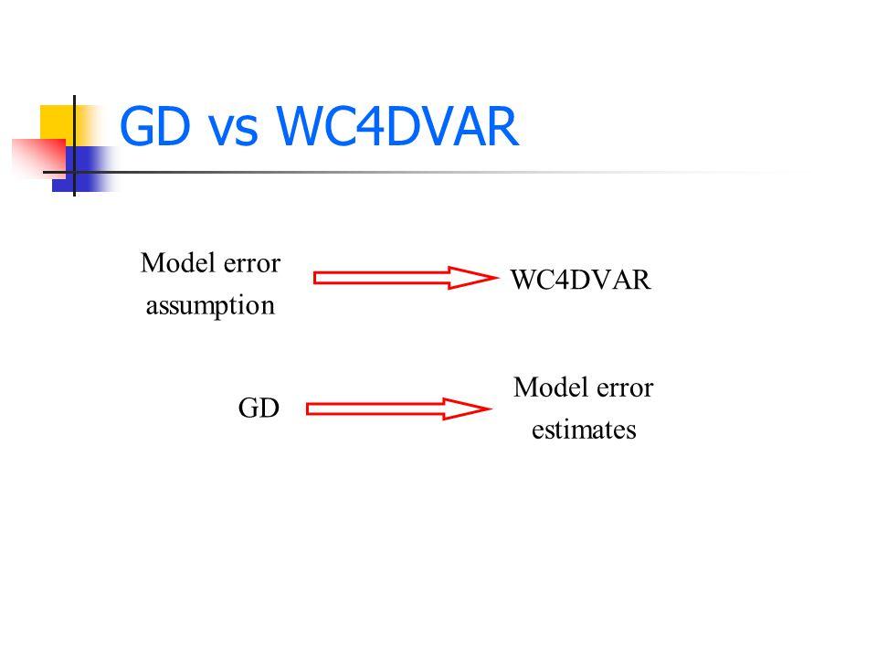 GD vs WC4DVAR WC4DVAR Model error assumption GD Model error estimates
