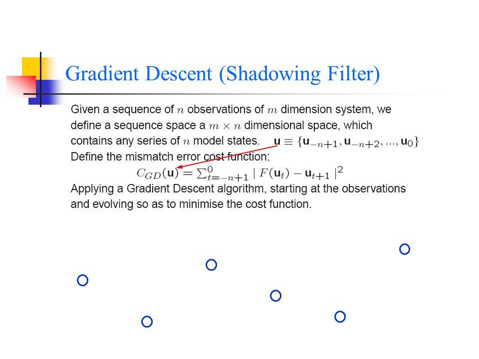 Gradient Descent (Shadowing Filter)