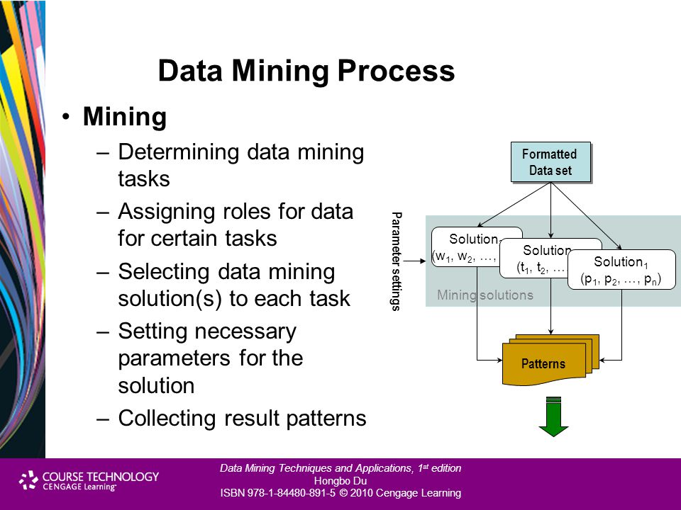 Data Mining Techniques and Applications, 1 st edition Hongbo Du ISBN 978-1-84480-891-5 © 2010 Cengage Learning Data Mining Process Mining –Determining