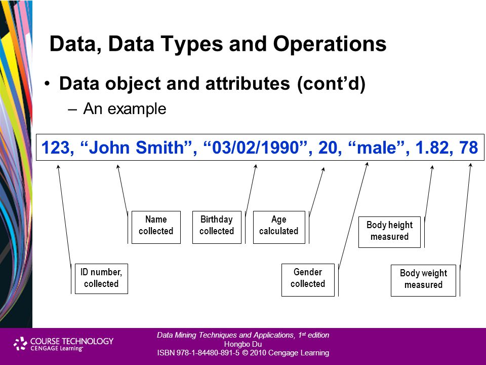 Data Mining Techniques and Applications, 1 st edition Hongbo Du ISBN 978-1-84480-891-5 © 2010 Cengage Learning Data, Data Types and Operations Data object and attributes (cont'd) –An example 123, John Smith , 03/02/1990 , 20, male , 1.82, 78 ID number, collected Name collected Birthday collected Age calculated Gender collected Body height measured Body weight measured