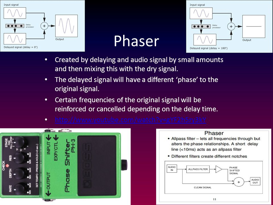 Phaser Created by delaying and audio signal by small amounts and then mixing this with the dry signal.
