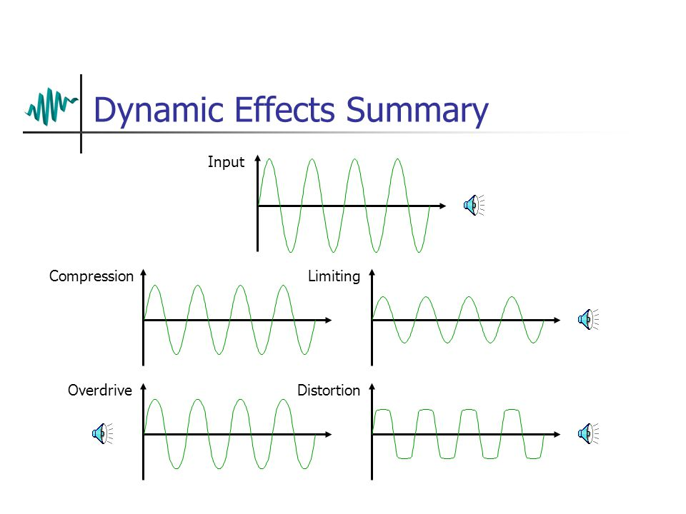 Dynamic Effects Summary Input CompressionLimiting OverdriveDistortion