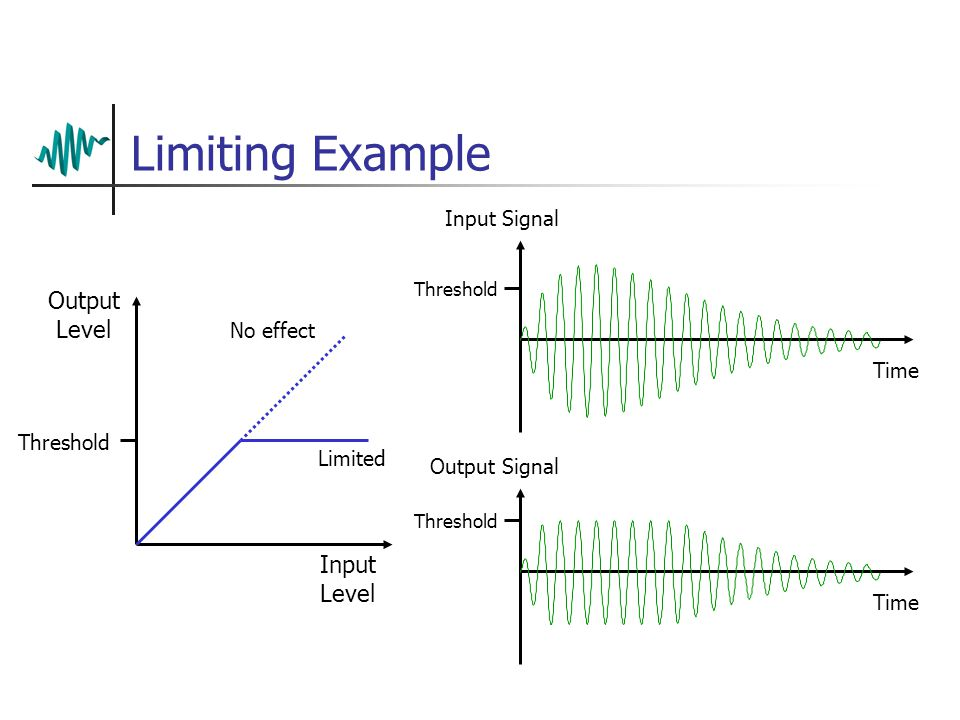 Limiting Example Input Level Output Level No effect Limited Threshold Time Input Signal Threshold Time Output Signal