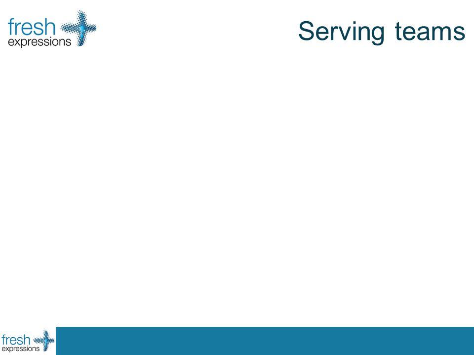 Serving teams