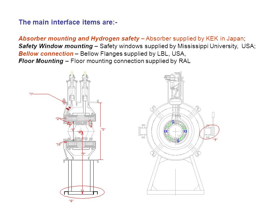 The main interface items are:- Absorber mounting and Hydrogen safety – Absorber supplied by KEK in Japan; Safety Window mounting – Safety windows supplied by Mississippi University, USA; Bellow connection – Bellow Flanges supplied by LBL, USA, Floor Mounting – Floor mounting connection supplied by RAL