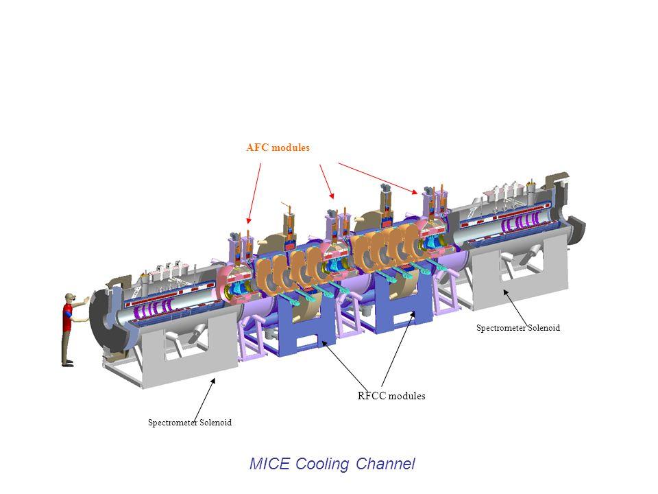 Spectrometer Solenoid AFC modules RFCC modules Spectrometer Solenoid MICE Cooling Channel