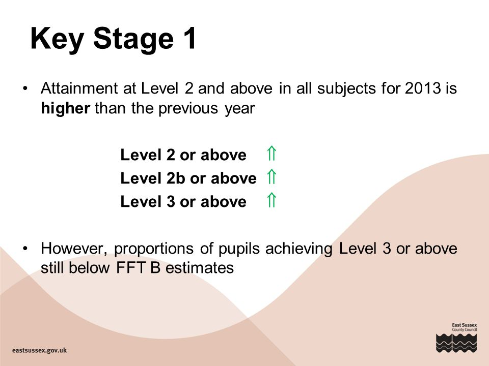 Key Stage 1 Attainment at Level 2 and above in all subjects for 2013 is higher than the previous year Level 2 or above  Level 2b or above  Level 3 or above  However, proportions of pupils achieving Level 3 or above still below FFT B estimates