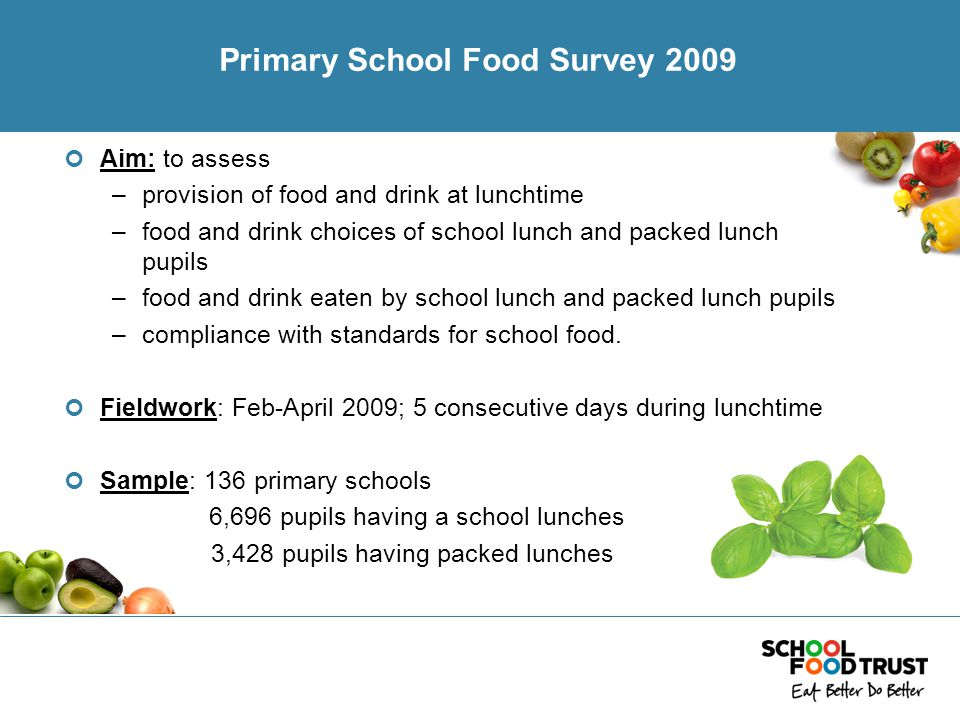 Primary School Food Survey 2009 Aim: to assess –provision of food and drink at lunchtime –food and drink choices of school lunch and packed lunch pupils –food and drink eaten by school lunch and packed lunch pupils –compliance with standards for school food.