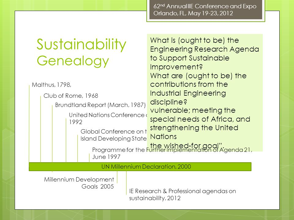 62 nd Annual IIE Conference and Expo Orlando, FL, May 19-23, 2012 Sustainability Genealogy Malthus, 1798, It has been said that the great question is now at issue, whether man shall henceforth start forwards with accelerated velocity towards illimitable, and hitherto unconceived improvement, or be condemned to a perpetual oscillation between happiness and misery, and after every effort remain still at an immeasurable distance from the wished-for goal .