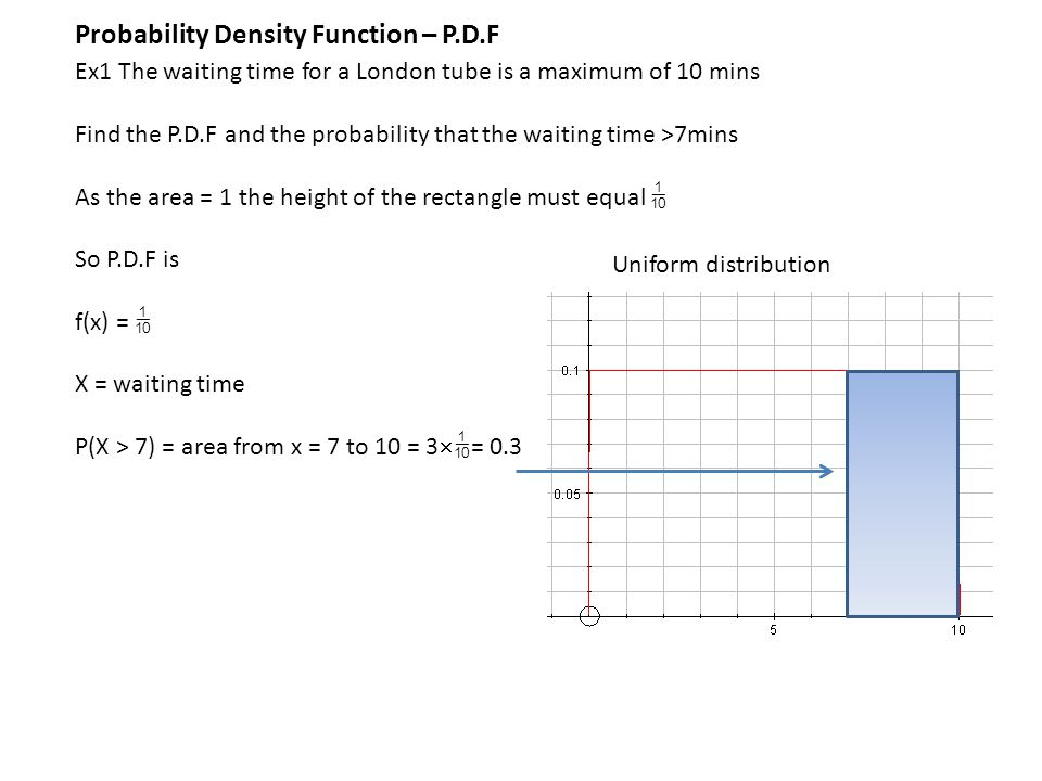 Ex1 The waiting time for a London tube is a maximum of 10 mins Find the P.D.F and the probability that the waiting time >7mins As the area = 1 the height of the rectangle must equal  So P.D.F is f(x) =  X = waiting time P(X > 7) = area from x = 7 to 10 = 3   = 0.3 Uniform distribution Probability Density Function – P.D.F