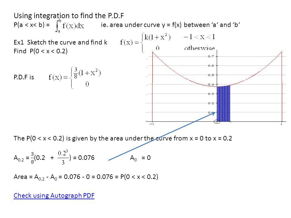 Check using Autograph PDF