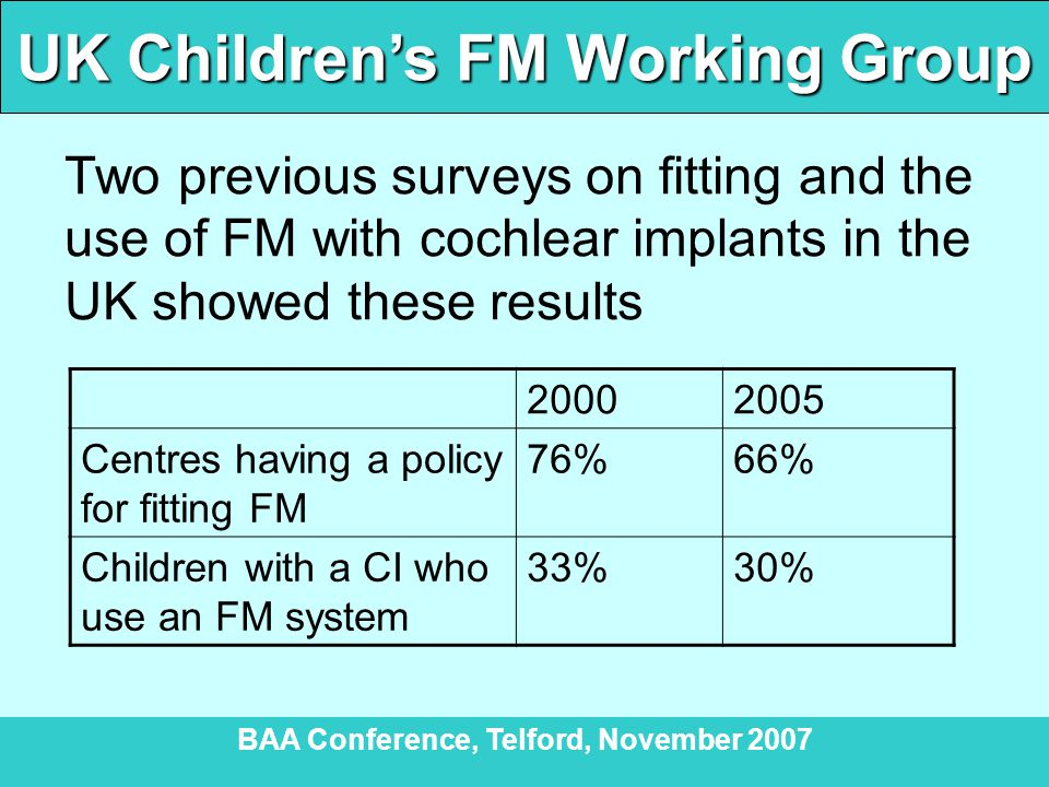 UK Children's FM Working Group BAA Conference, Telford, November 2007 Two previous surveys on fitting and the use of FM with cochlear implants in the UK showed these results 20002005 Centres having a policy for fitting FM 76%66% Children with a CI who use an FM system 33%30%