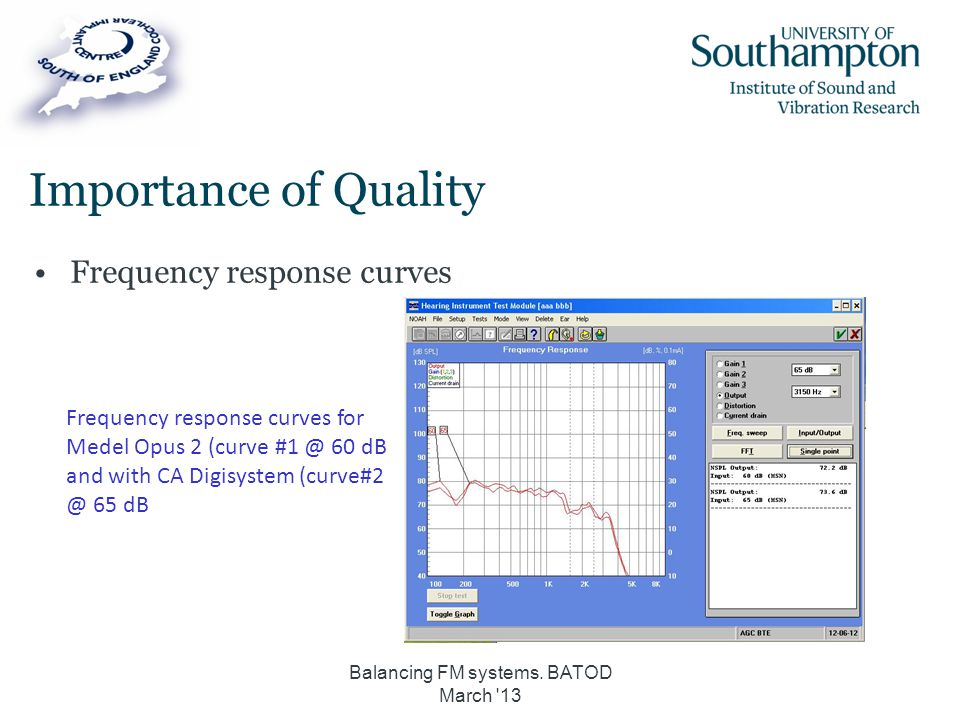 Importance of Quality Frequency response curves Balancing FM systems. BATOD March '13 Frequency response curves for Medel Opus 2 (curve #1 @ 60 dB and