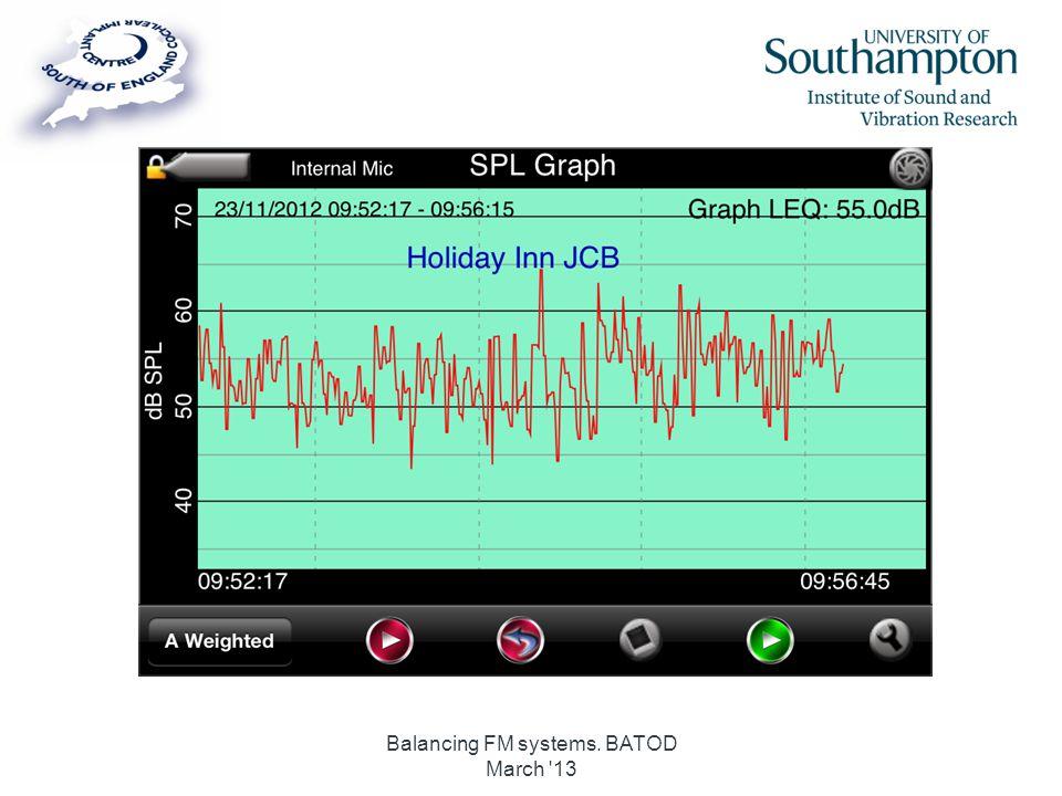Balancing FM systems. BATOD March '13