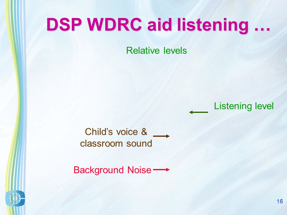 15 DSP WDRC aid listening … Relative levels Listening level Child's voice & classroom sound Background Noise fm – teacher's voice