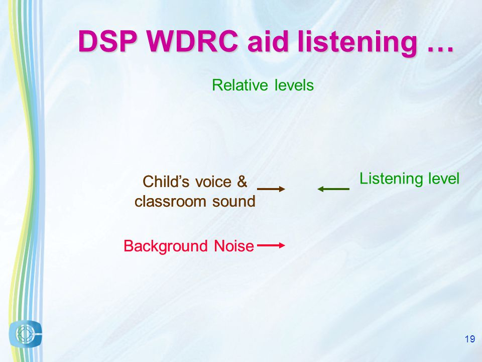 18 DSP WDRC aid listening … Relative levels Listening level Child's voice & classroom sound Background Noise