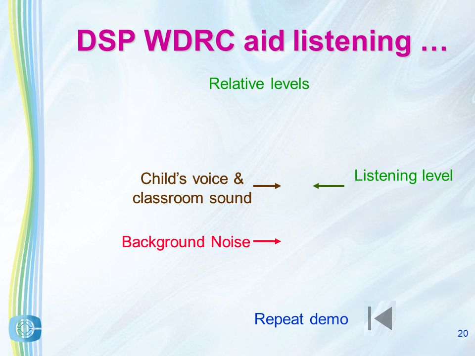 19 DSP WDRC aid listening … Relative levels Child's voice & classroom sound Background Noise Listening level Child's voice & classroom sound Background Noise