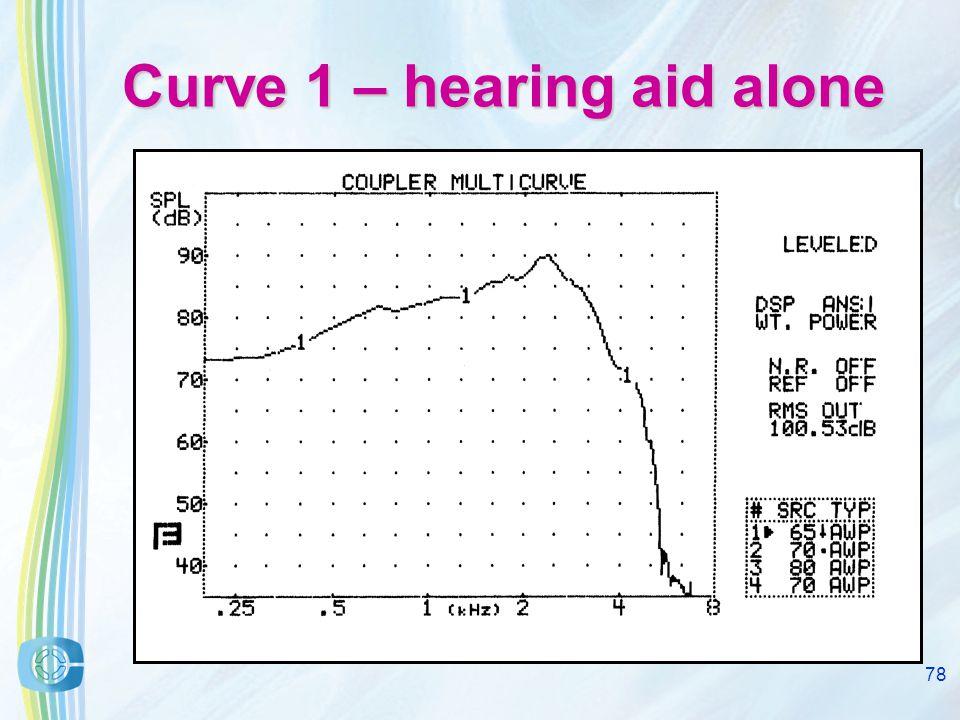 77 Hearing aid & radio system