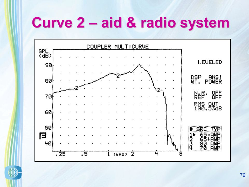 78 Curve 1 – hearing aid alone