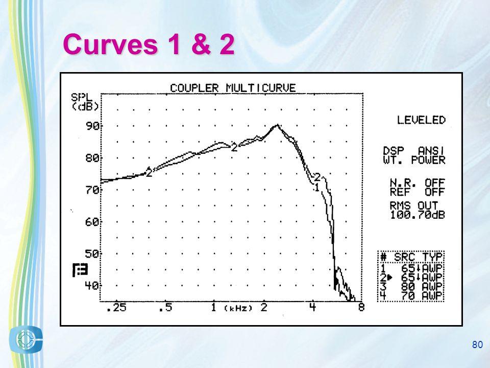 79 Curve 2 – aid & radio system