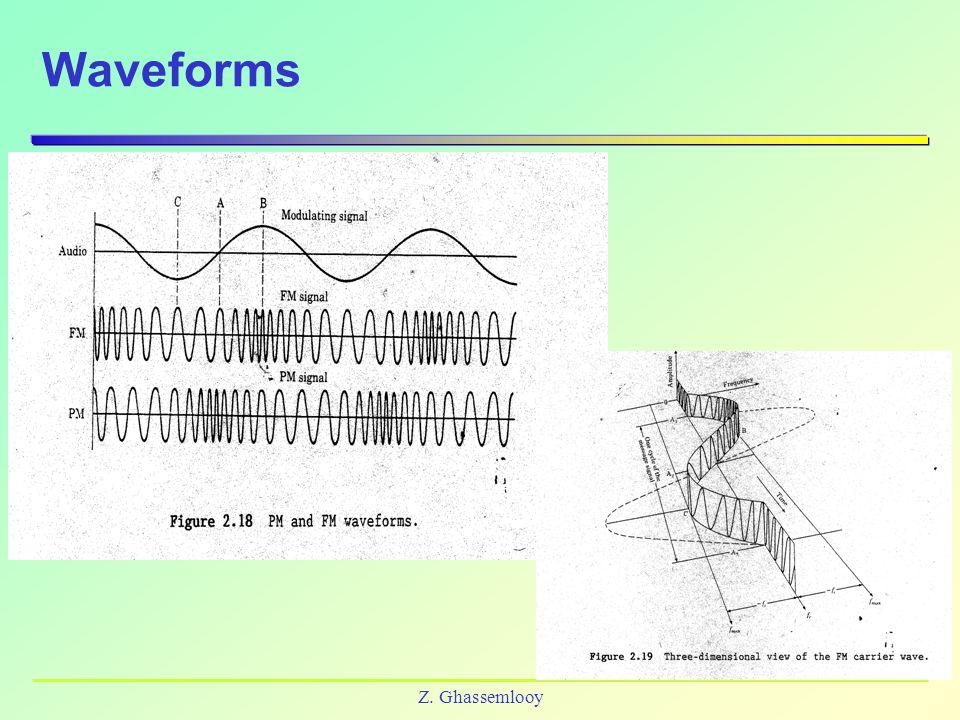 Z. Ghassemlooy Waveforms
