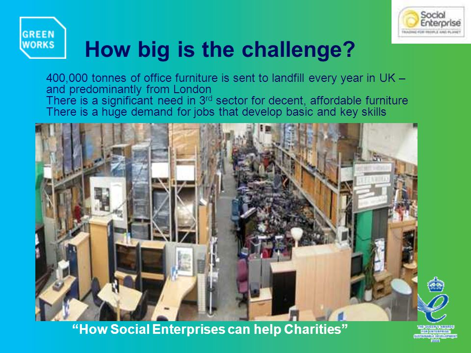 How Social Enterprises can help Charities How big is the challenge.