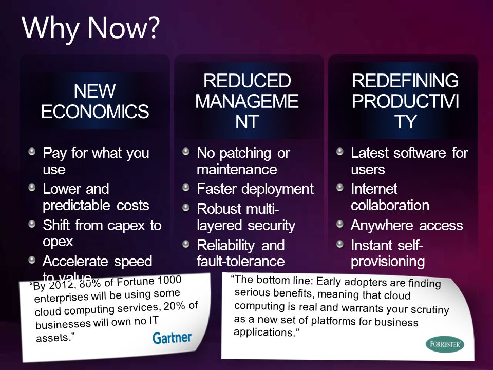 NEWECONOMICS Pay for what you use Lower and predictable costs Shift from capex to opex Accelerate speed to value No patching or maintenance Faster deployment Robust multi- layered security Reliability and fault-tolerance Latest software for users Internet collaboration Anywhere access Instant self- provisioning