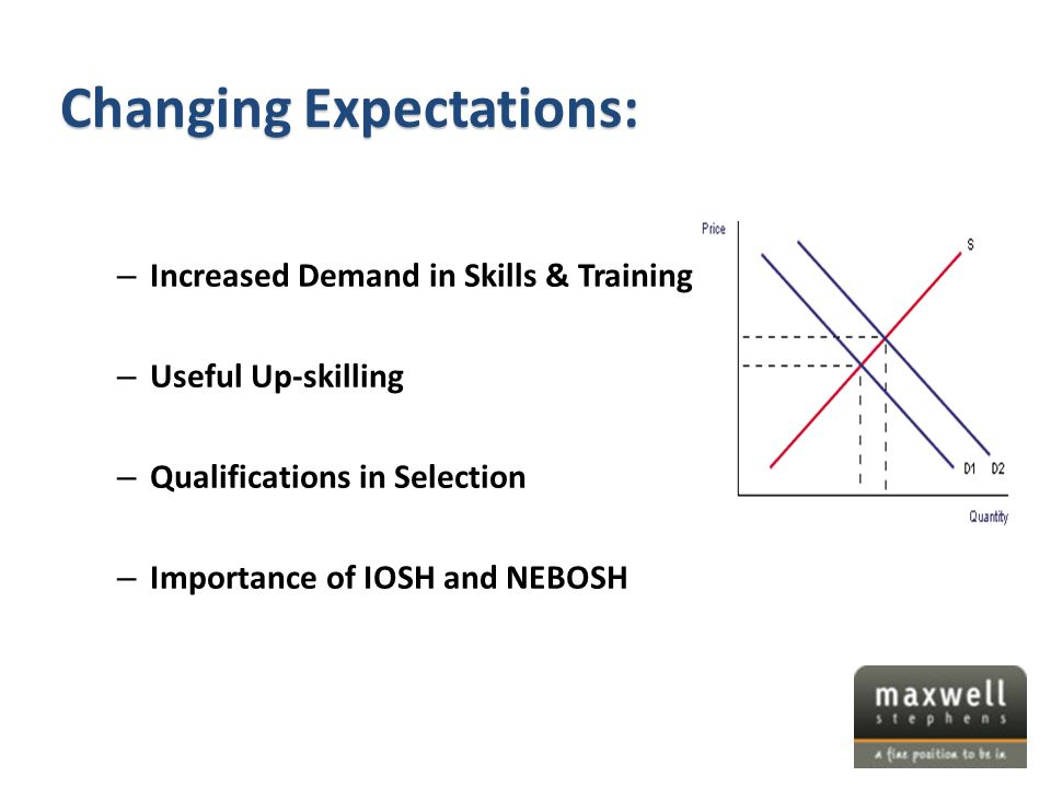 – Increased Demand in Skills & Training – Useful Up-skilling – Qualifications in Selection – Importance of IOSH and NEBOSH Changing Expectations: