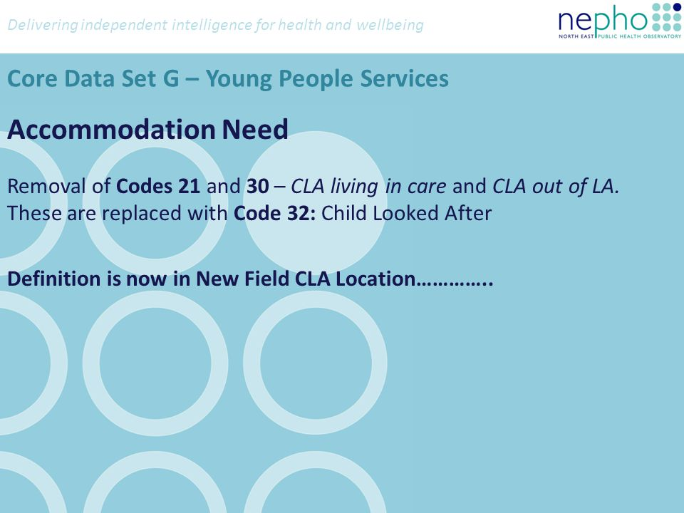 Delivering independent intelligence for health and wellbeing CLA Location (at presentation only) New field to record more detail about CLAs Code 1: CLA Living in care Code 2: CLA living in childrens home Code 3: CLA living in residential school Code 4: CLA living in educational behavioural unit Code 5: CLA living in secure childrens home Code 6: CLA living out of borough Code 7: CLA placed out of borough Code 8: CLA living independently in settled accommodation Code 9: CLA living independently in unsettled accommodation Code 10: CLA living in supported housing Code 11: CLA with Kin Carers Core Data Set G – Young People Services