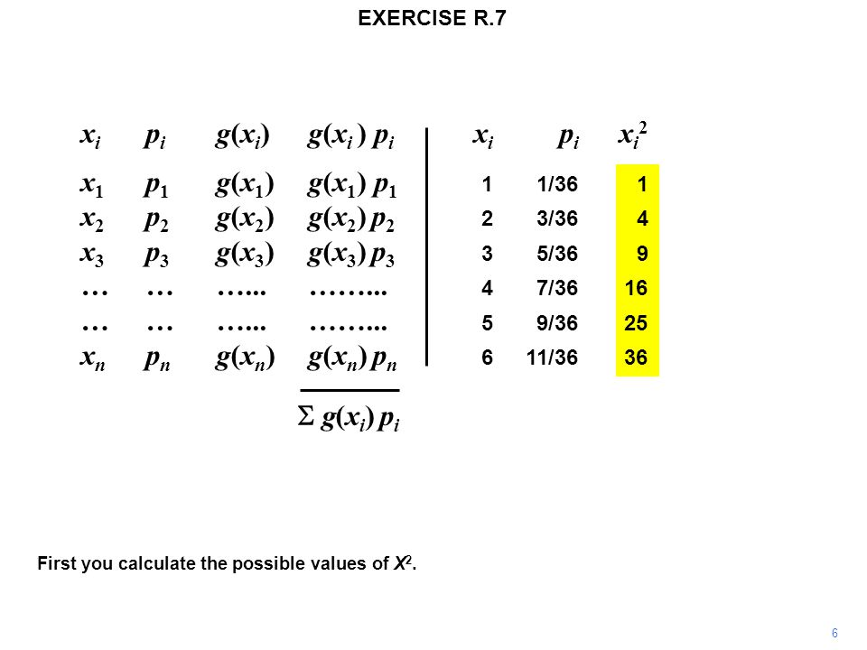 x i p i g(x i ) g(x i ) p i x i p i x i 2 x 1 p 1 g(x 1 )g(x 1 ) p 1 11/361 x 2 p 2 g(x 2 ) g(x 2 ) p 2 23/364 x 3 p 3 g(x 3 ) g(x 3 ) p 3 35/369 ………...……...