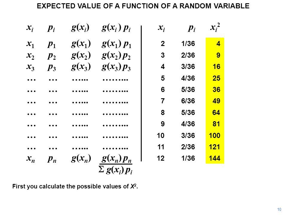 x i p i g(x i ) g(x i ) p i x i p i x i 2 x 1 p 1 g(x 1 )g(x 1 ) p 1 21/364 x 2 p 2 g(x 2 ) g(x 2 ) p 2 32/369 x 3 p 3 g(x 3 ) g(x 3 ) p 3 43/3616 ………...……...
