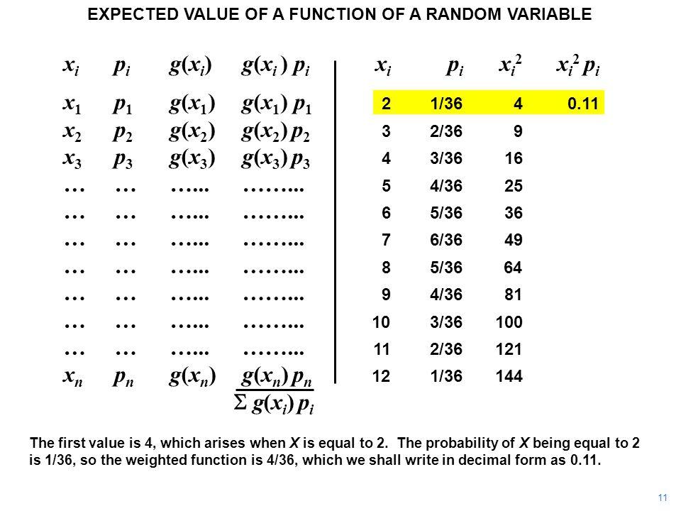 x i p i g(x i ) g(x i ) p i x i p i x i 2 x i 2 p i x 1 p 1 g(x 1 )g(x 1 ) p 1 21/3640.11 x 2 p 2 g(x 2 ) g(x 2 ) p 2 32/369 x 3 p 3 g(x 3 ) g(x 3 ) p 3 43/3616 ………...……...