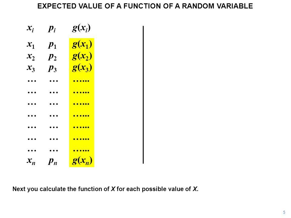 x i p i g(x i ) x 1 p 1 g(x 1 ) x 2 p 2 g(x 2 ) x 3 p 3 g(x 3 ) ………...