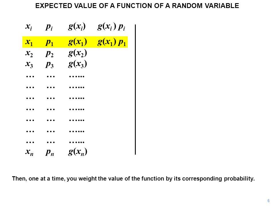 x i p i g(x i ) g(x i ) p i x 1 p 1 g(x 1 )g(x 1 ) p 1 x 2 p 2 g(x 2 ) x 3 p 3 g(x 3 ) ………...