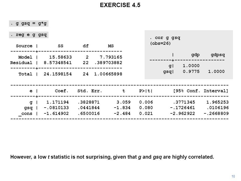 . g gsq = g*g. reg e g gsq Source | SS df MS Number of obs = 25 ---------+------------------------------ F( 2, 22) = 20.00 Model | 15.58633 2 7.793165