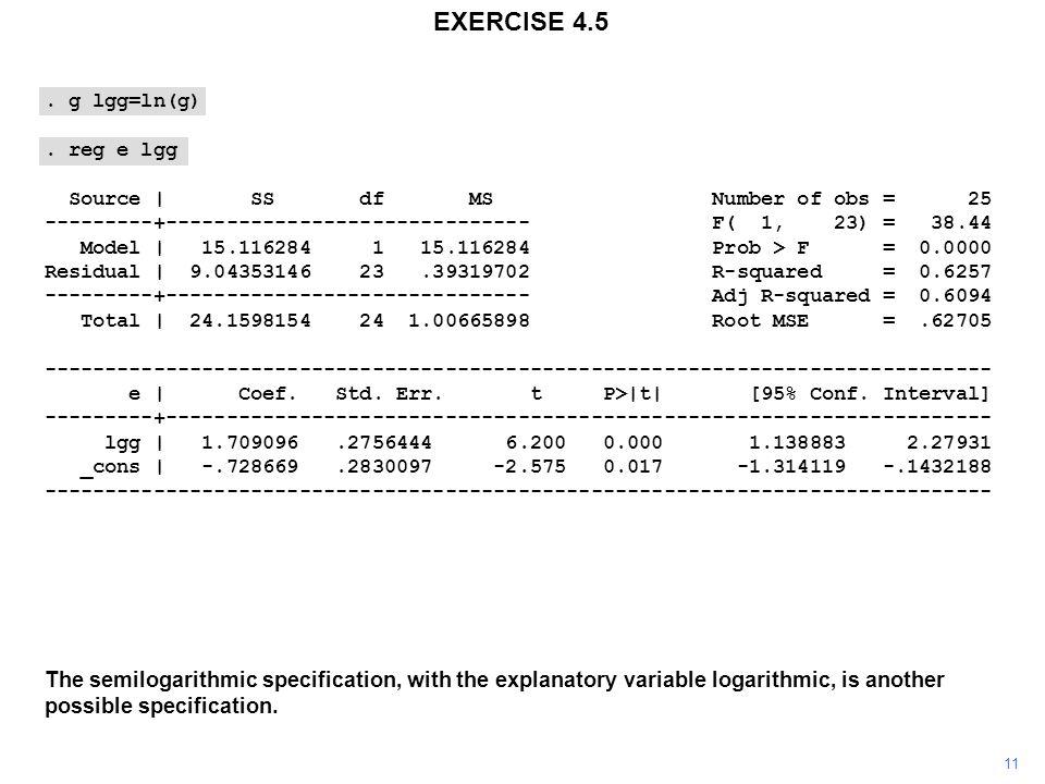 . g lgg=ln(g). reg e lgg Source | SS df MS Number of obs = 25 ---------+------------------------------ F( 1, 23) = 38.44 Model | 15.116284 1 15.116284