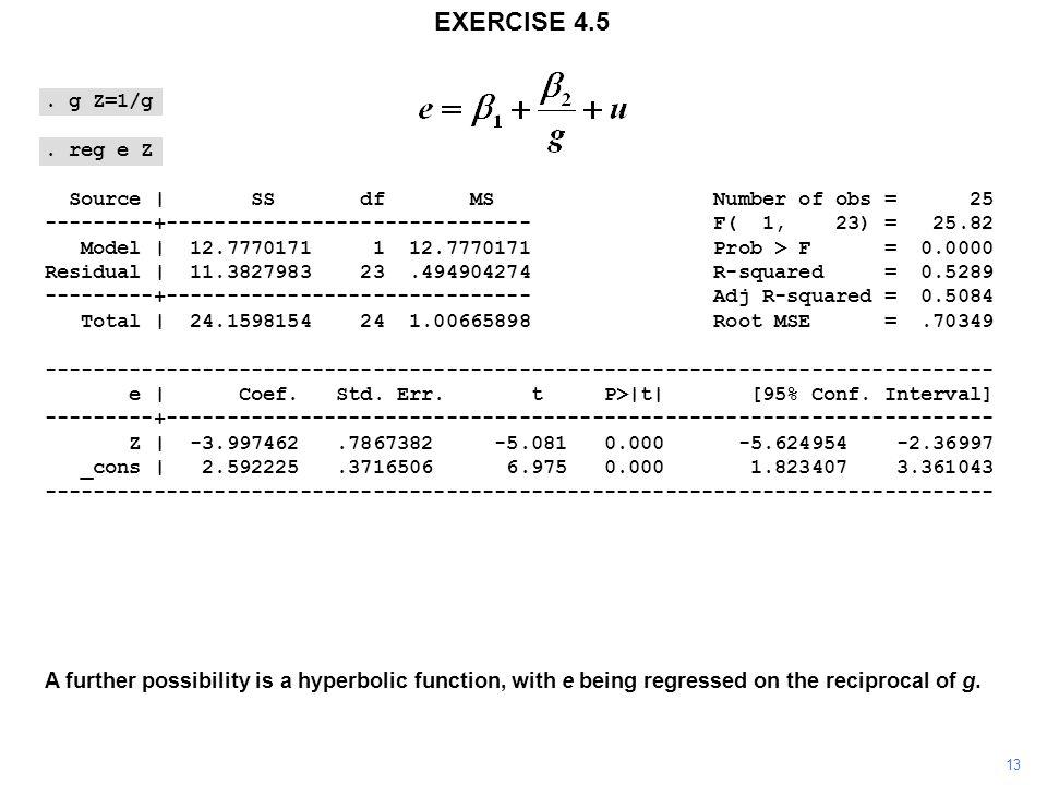 . g Z=1/g. reg e Z Source | SS df MS Number of obs = 25 ---------+------------------------------ F( 1, 23) = 25.82 Model | 12.7770171 1 12.7770171 Pro